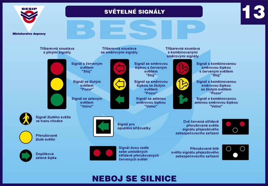 Světelné signály BESIP
