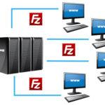FileZilla | FTP klient | Freeware | Úprava dat na serveru | 4.díl
